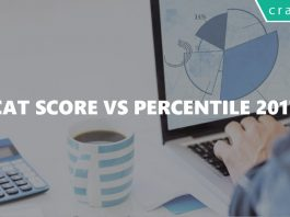 CAT score vs percentile 2017