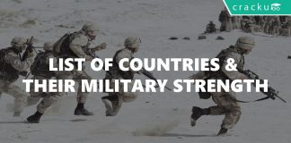 List of Countries and their Military Strength