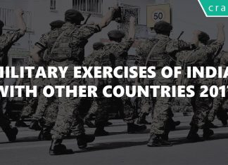 Military Exercises of India with Other Countries