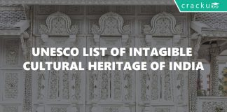 UNESCO Intangible Cultural Heritage Elements of India
