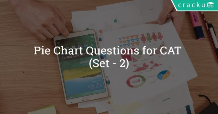 Pie Chart Questions for CAT (Set - 2)