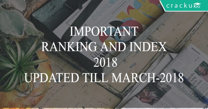 important ranking and index 2018important ranking and index 2018