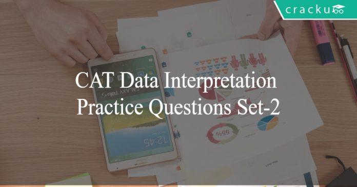 CAT Data Interpretation Practice Questions Set-2