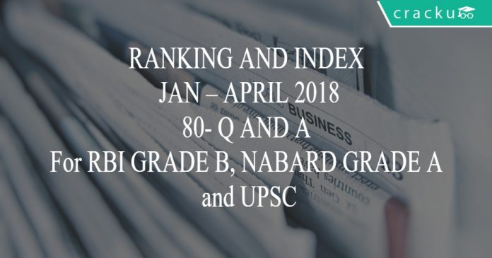 ranking and index 2018 q and a