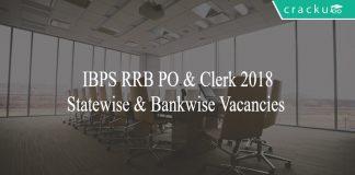 IBPS RRB Po & Clerk Statewise & Bankwise Vacancies