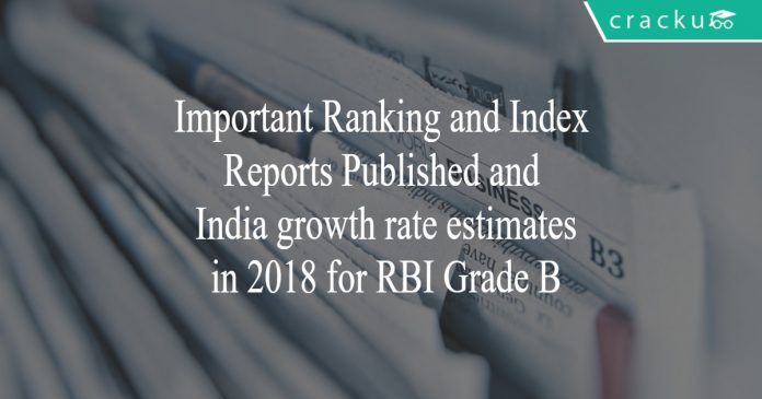 important ranking and index