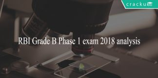 RBI grade B exam analysis