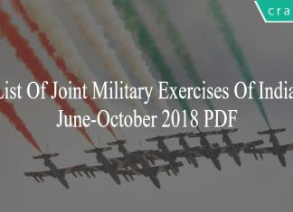 List Of Joint Military Exercises Of India June-October 2018 PDF