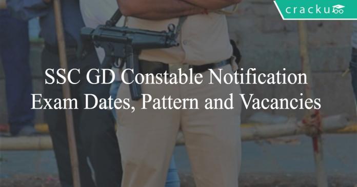 SSC GD Constable Recruitment Notification exam dates, exam pattern, vacancies, admit card