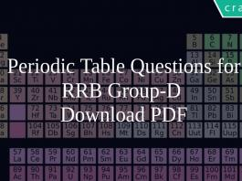Periodic Table Questions for RRB Group-D PDF