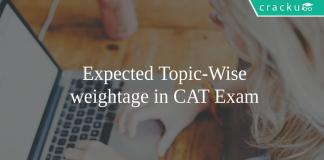 Expected Topic-Wise weightage in CAT Exam