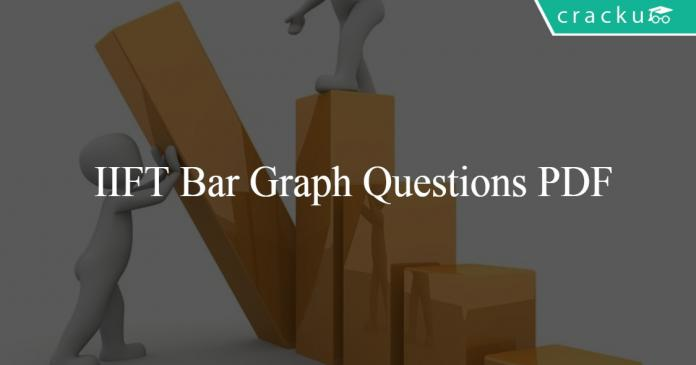 IIFT Bar Graph Questions PDF