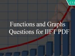 Functions and Graphs Questions for IIFT PDF