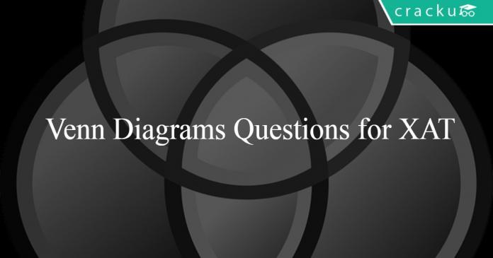 Venn Diagrams Questions for XAT