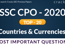 SSC CPO Countries & Currencies