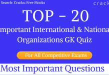 International & National Organizations GK Quiz PDF