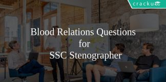 Blood Relations Questions for SSC Stenographer