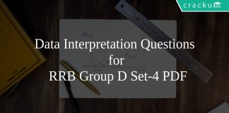Data Interpretation Questions for RRB Group D Set-4 PDF