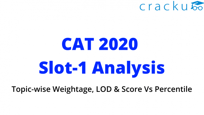 CAT 2020 slot-1 analysis