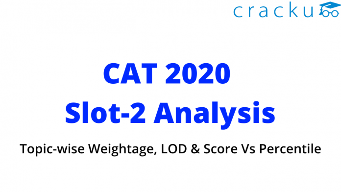 CAT 2020 slot-2 analysis