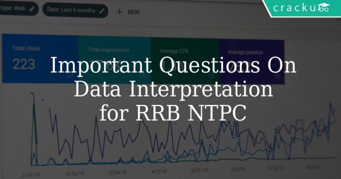 rrb ntpc data interpretation questions