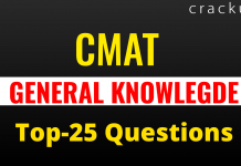 CMAT GK QUESTIONS