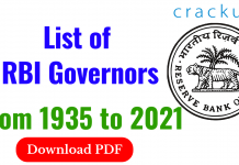 List of Reserve Bank of India Governors
