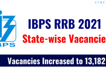 IBPS RRB State wise Vacancies