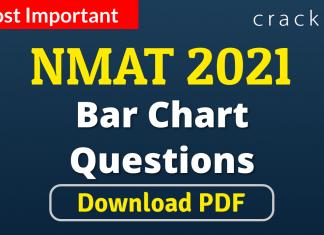 NMAT Bar Chart Questions