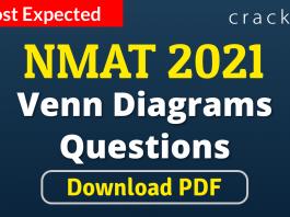NMAT Venn Diagaram Questions PDF