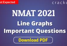 NMAT Line Graphs Questions PDF