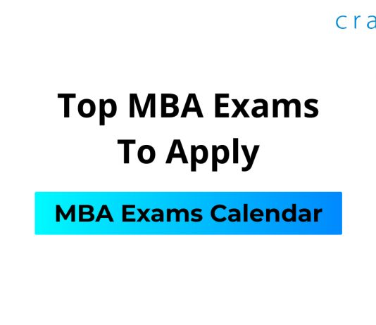 Top MBA Exams to apply