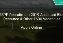 HSSPP Recruitment 2019 Assistant Block Resource Coordinator & Other 1636 Vacancies
