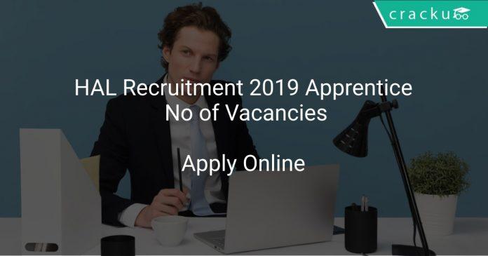 HAL Recruitment 2019 Apprentice No of Vacancies