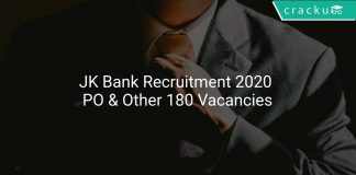 JK Bank Recruitment 2020