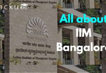IIM Bangalore Admission, Courses, Placements, Fees, Alumni, Campus