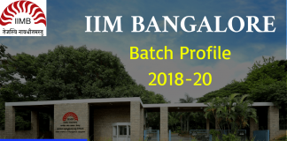 IIMB Batch Profile 2018-20
