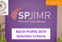 SP Jain Batch Profile 2019